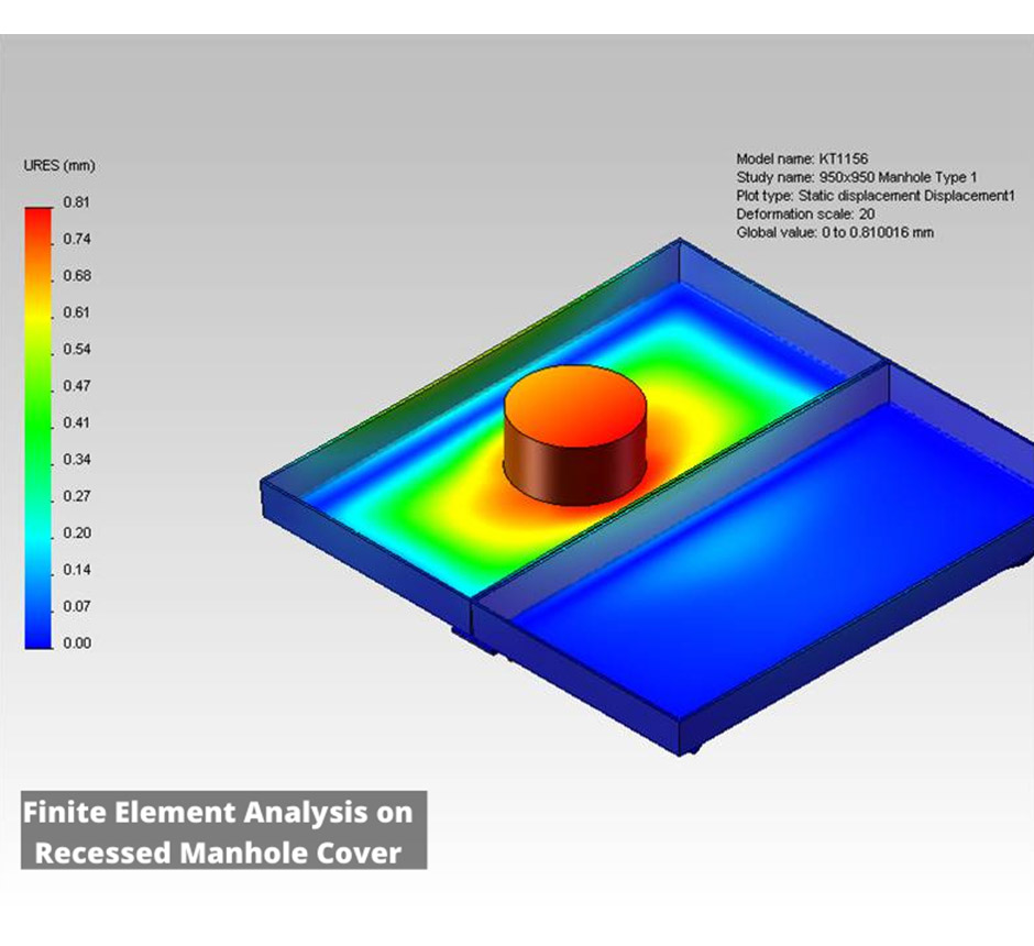 Finite element analysis on a recessed manhole cover