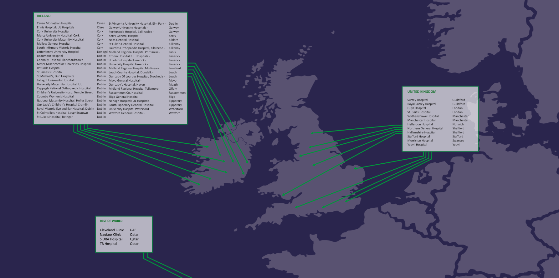 Map showing Kents Healthcare projects in Europe and Middle east